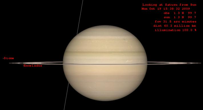 Saturn seen from sun